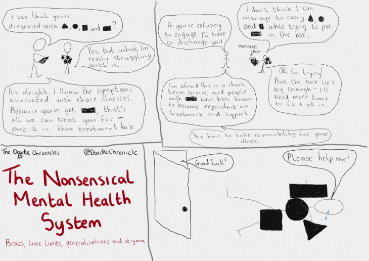 System The Nonsensical Mental Health.jpg